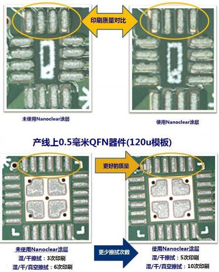 printperformance-cn